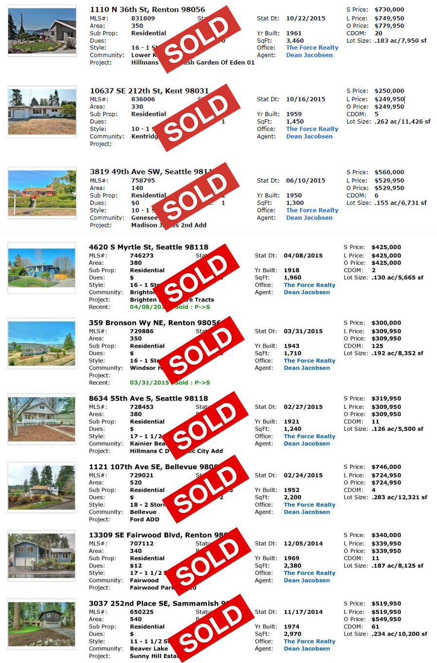 sold-homes-2015